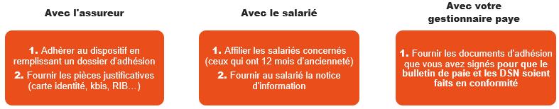 per-assureur-salarie-gestionnaire-paie